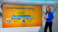 Aumenta un 2,2 % o uso do transporte público no 2017