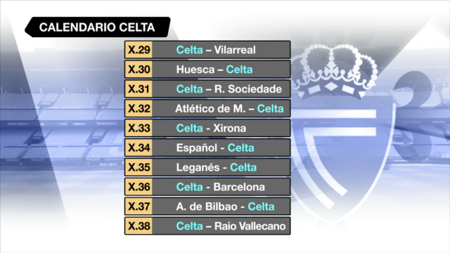 O Celta ten dez finais para intentar sair do descenso